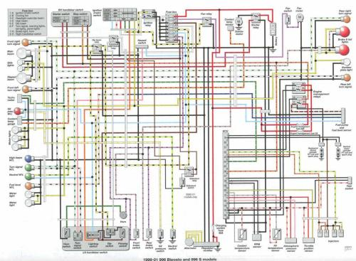 small resolution of ducati 999 ecu wiring wiring diagram sample ducati 848 ecu wiring diagram