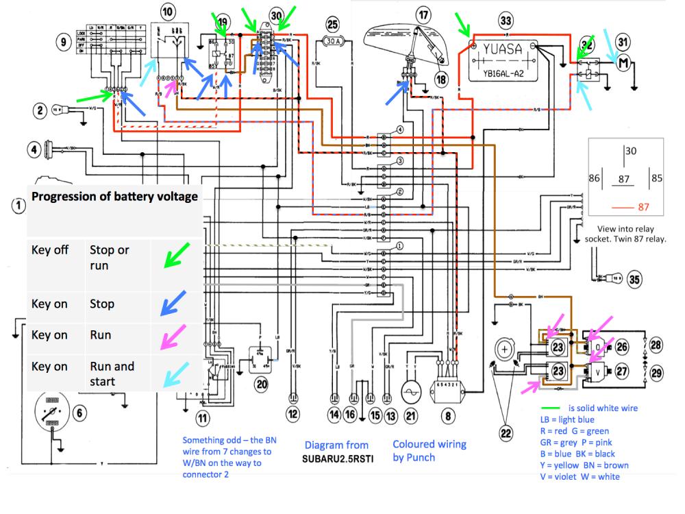 medium resolution of ducati 750 gt wiring diagram switch wiring diagram example u2022 ducati starter circuit ducati monza wiring diagram