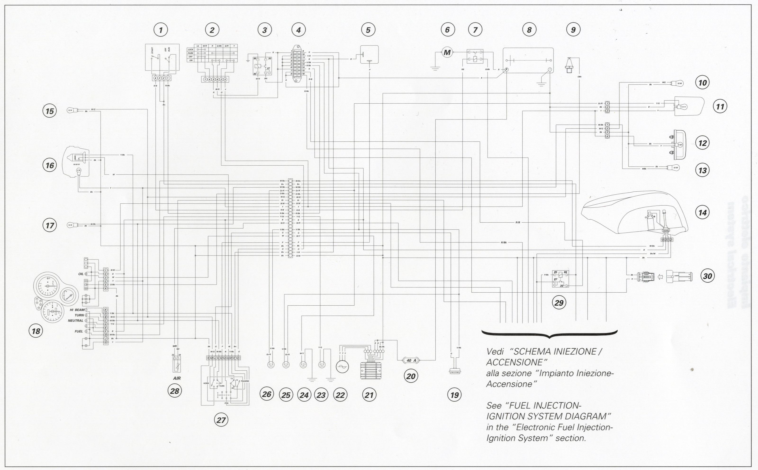 Ducati Monster Wiring Diagram