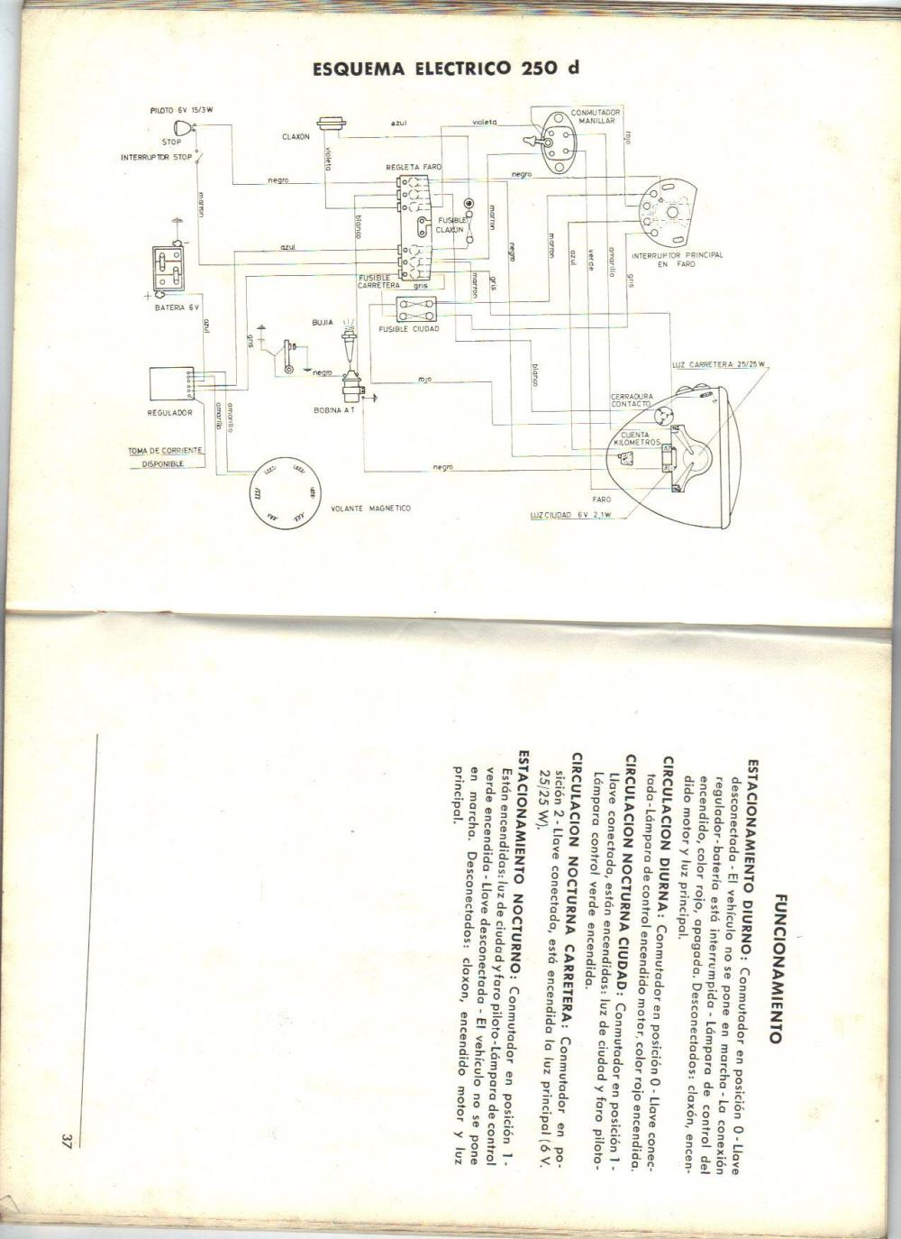 medium resolution of ducati 200 wiring diagram