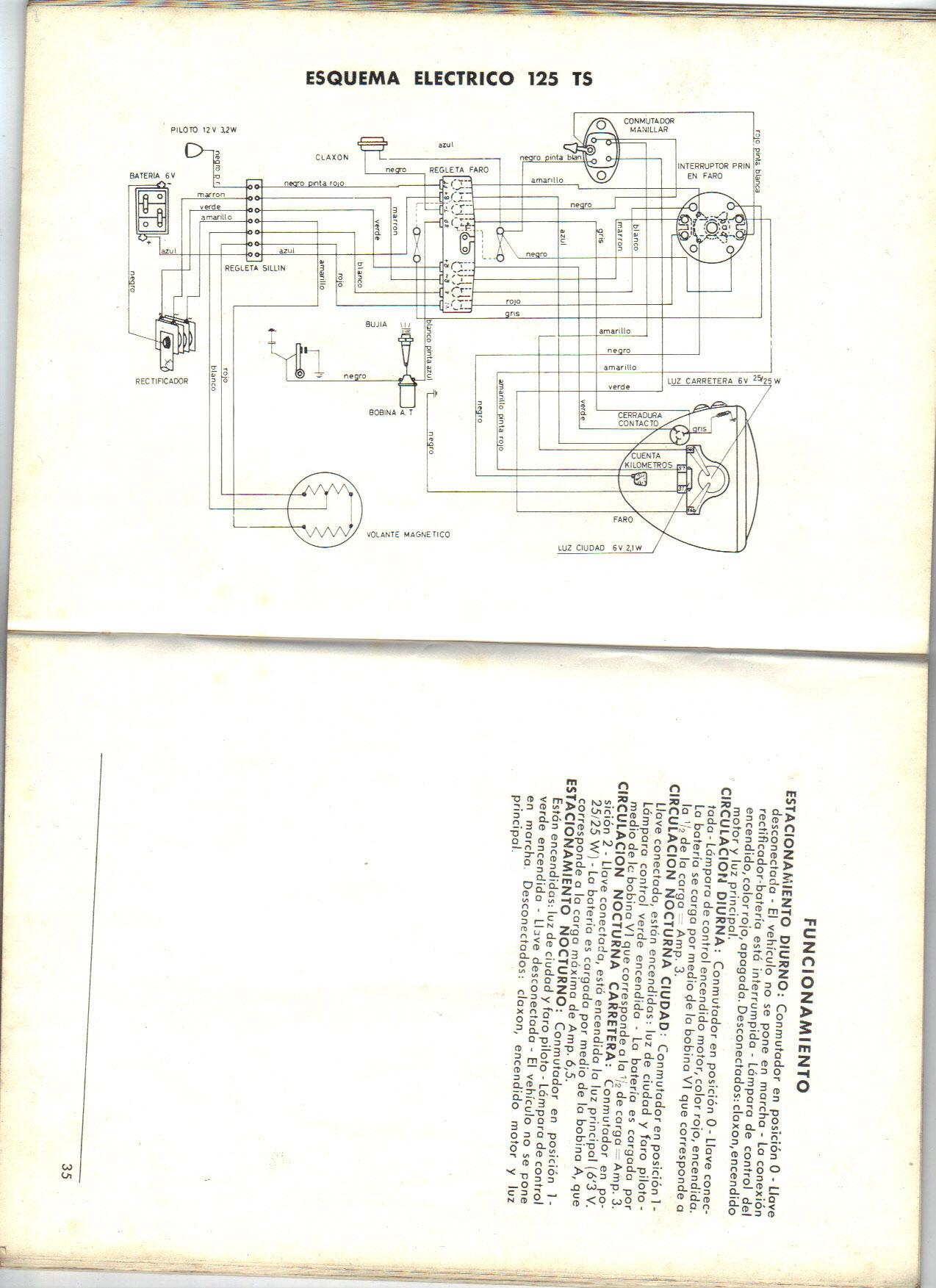 hight resolution of ducati 200 wiring diagram wiring diagrams schema rh 24 verena hoegerl de