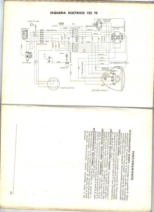 small resolution of ducati 200 wiring diagram wiring diagrams schema rh 24 verena hoegerl de