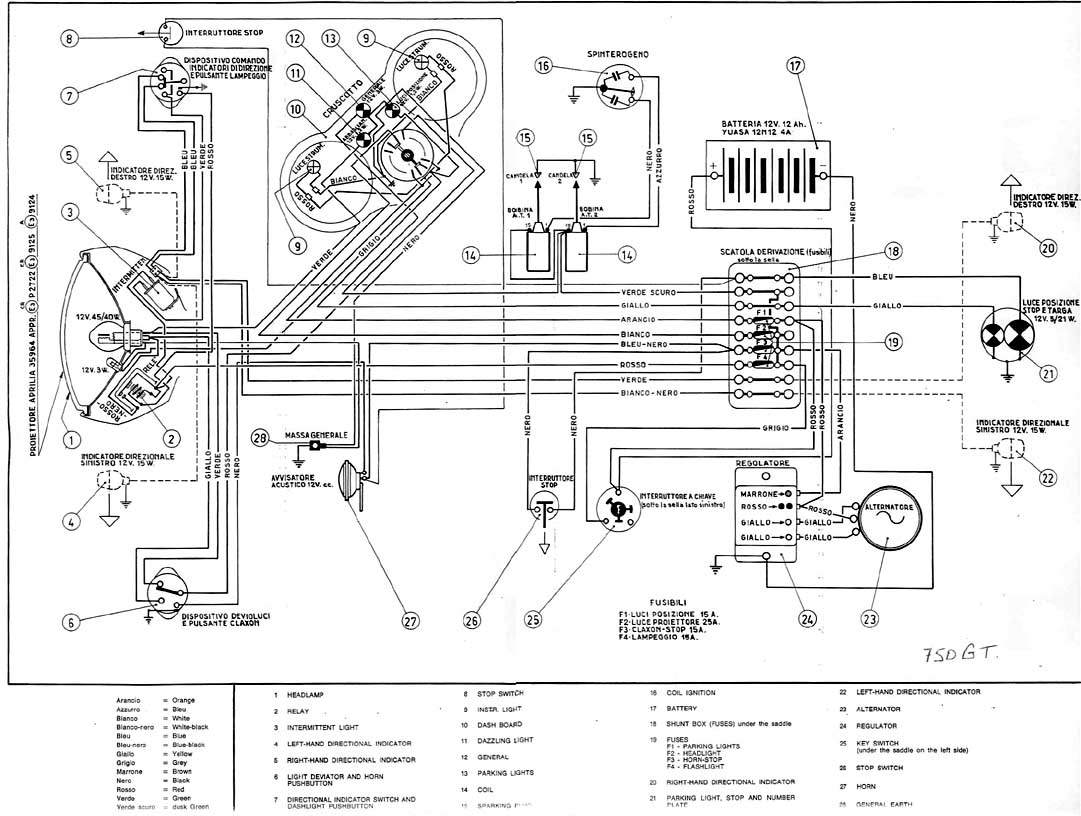 ducati 750 gt wiring diagram wiring librarygt 750 wiring diagram source for 25 amp fuses ducati