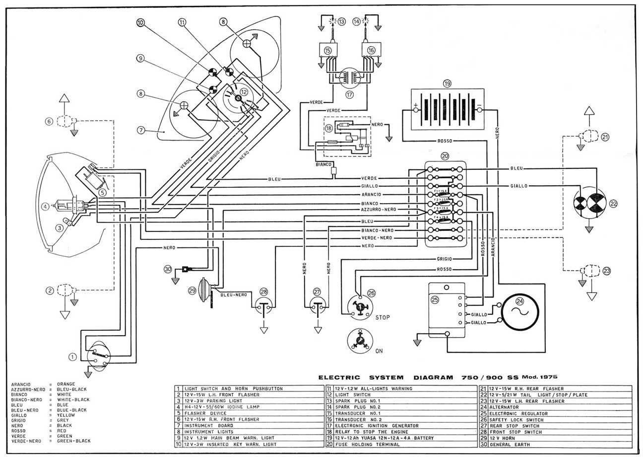 2009 Ducati Monster 696 Wiring Diagram ~ Moto250x
