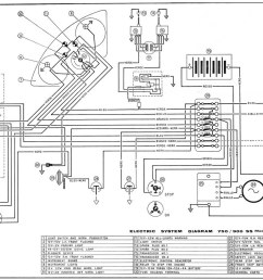ducati 999 wiring diagram voltage regulator box wiring diagramducati 999 wiring diagram voltage regulator wiring library [ 1296 x 920 Pixel ]