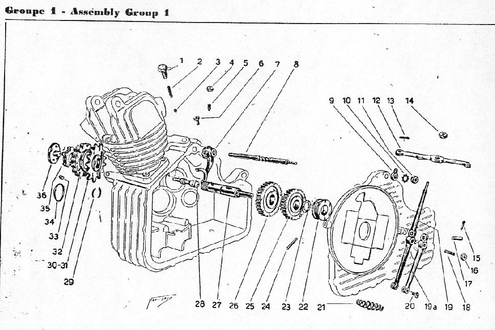 Amazing Ducati Bevel Wiring Diagram Best Place To Find Wiring And88865305 Wiring Cloud Brecesaoduqqnet