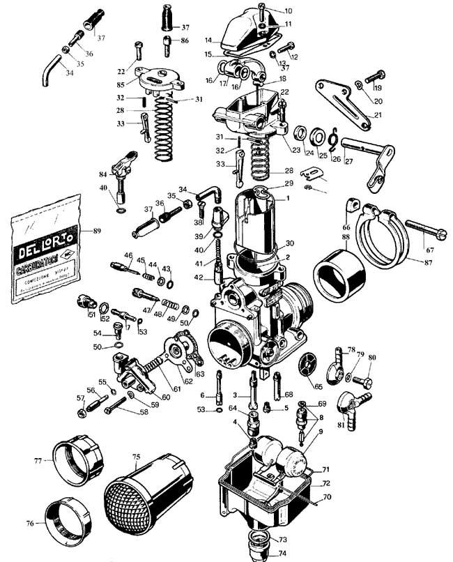 Dellorto Motorcycle Carburetor Tuning Guide