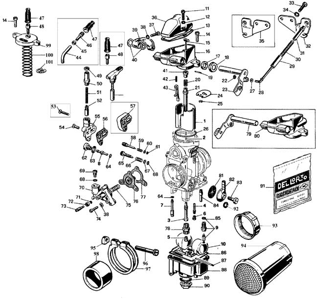 Dellorto Motorcycle Carburetor Tuning Guide