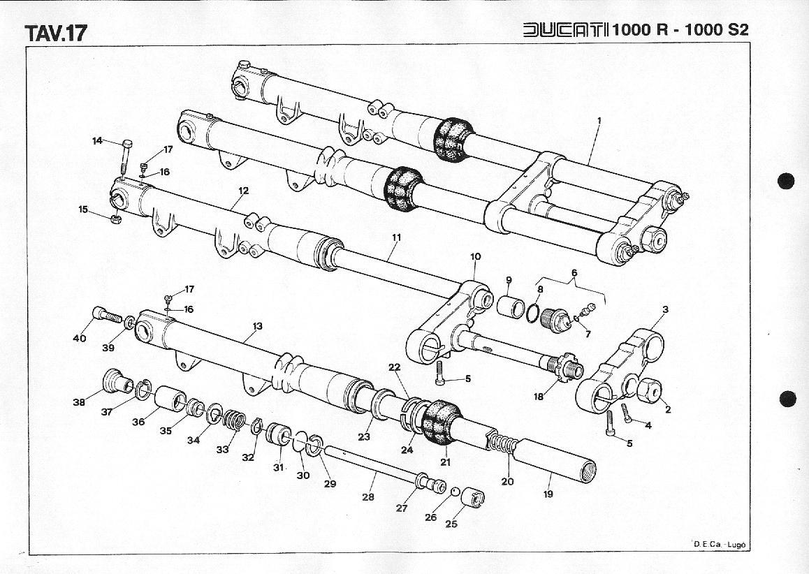 hight resolution of suspension front forks