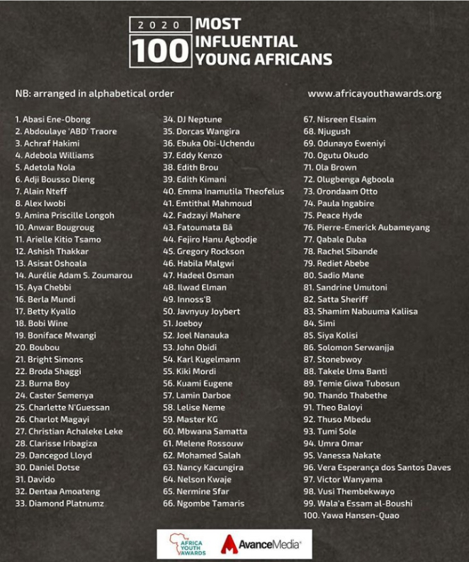 Davido, Burna Boy Make 100 Most Influential Young Africans 2020 List
