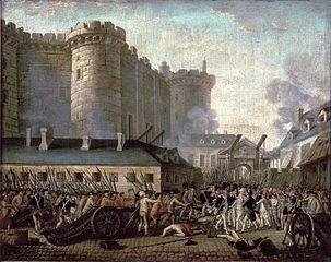 French Revolution for Kids