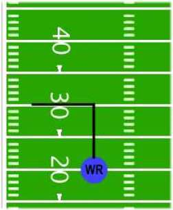 Image result for out football route