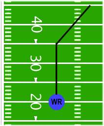 Image result for post football route