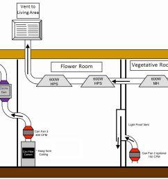 grow room diagram [ 1276 x 873 Pixel ]