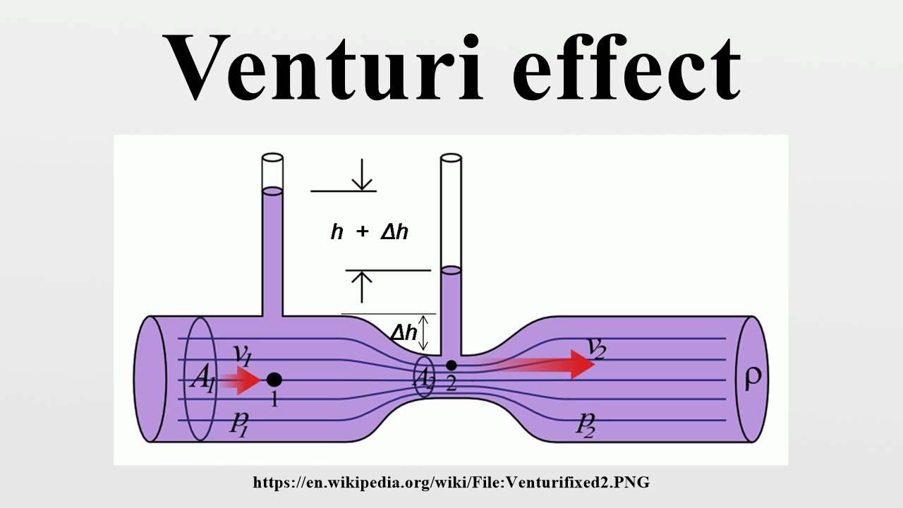 hight resolution of venturi cooling of intake air
