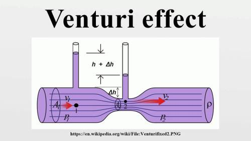 small resolution of venturi cooling of intake air
