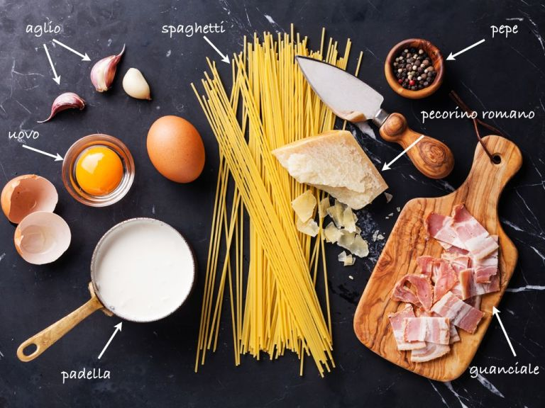 Przepis na klasyczne Spaghetti alla carbonara
