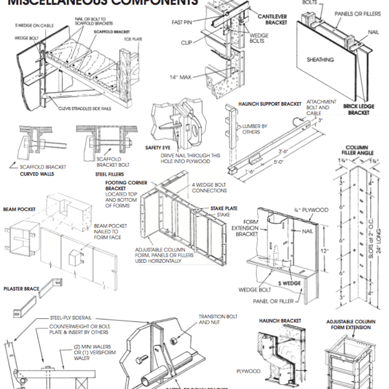Steel Ply Form Components