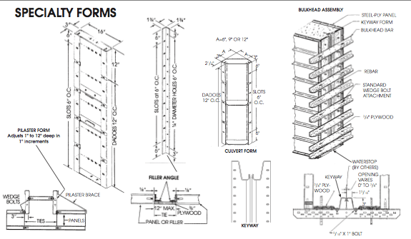 Specialty Concrete Forms – Symons Steel-Ply