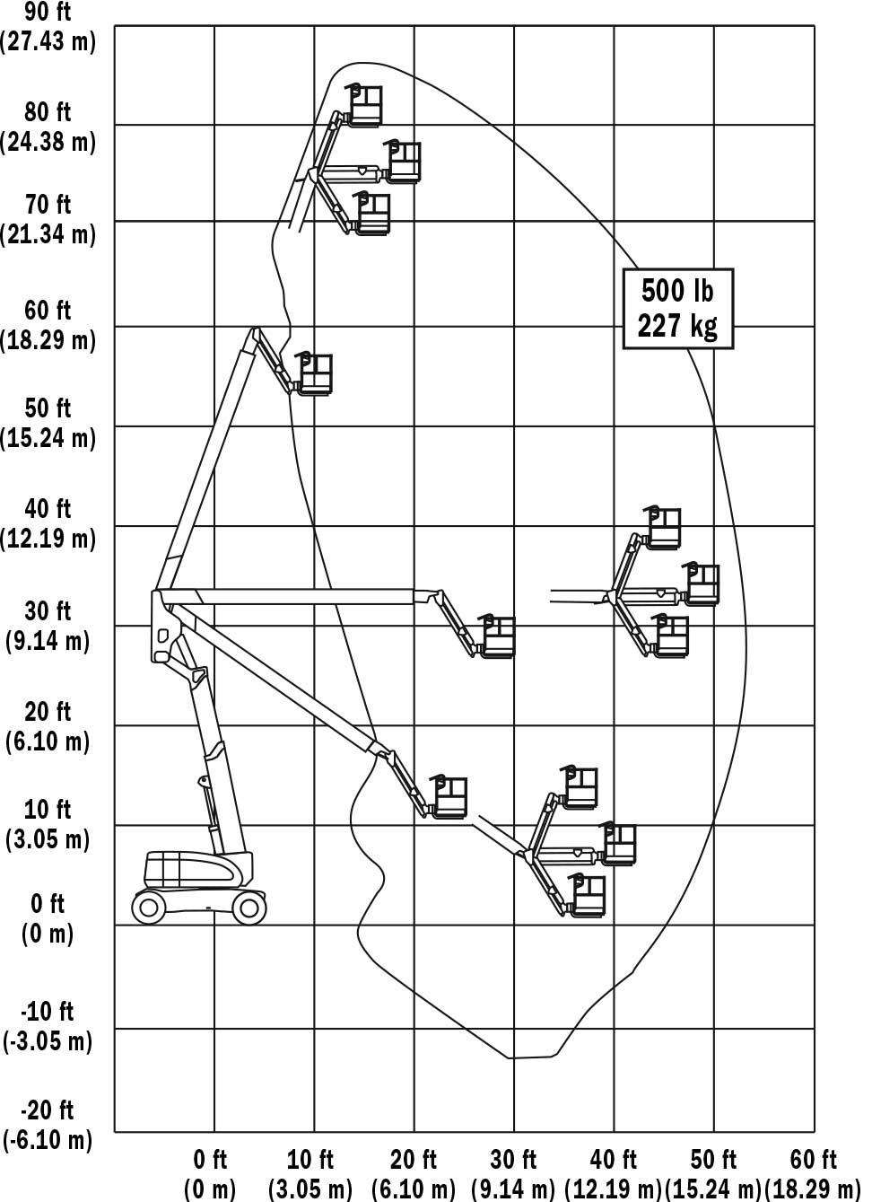 hight resolution of jlg aj foot articulating boom lift rental the duke company jpg 972x1339 jlg 800aj