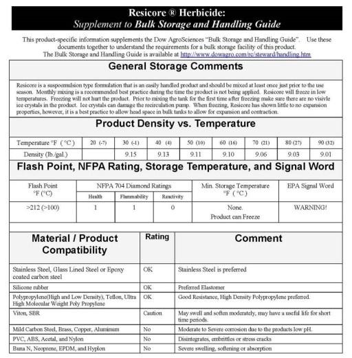 Reiscore Handling Guide