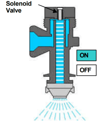 PWM spray nozzle cross-section