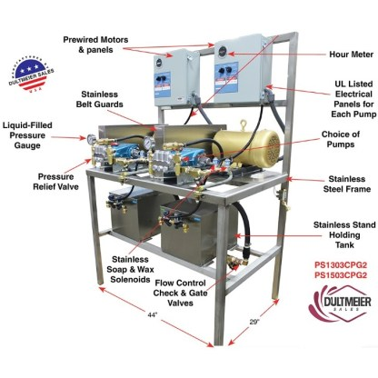 Plant washdown cleaning system
