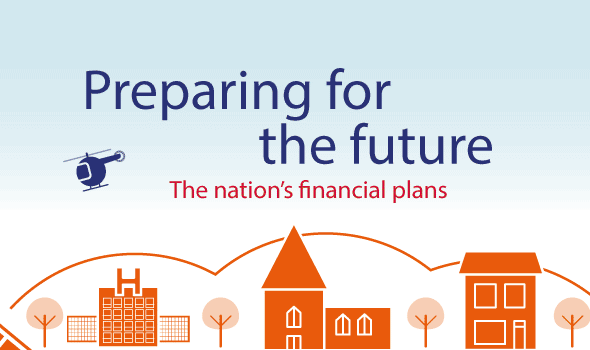 Preparing for the Future [Infographic]