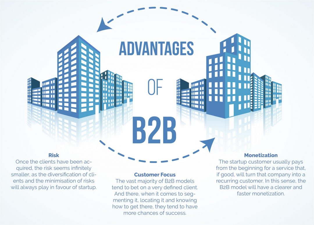 Advantages Of B2B
