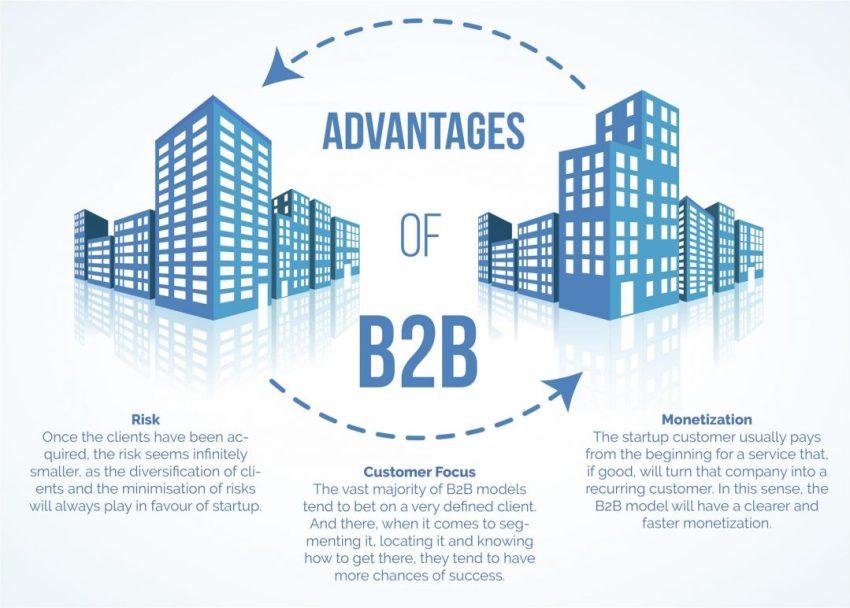 Advantages Of B2B