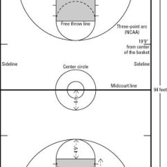 Handball Court Diagram Class For College Management System The Lines And Dimensions Of A Basketball - Dummies