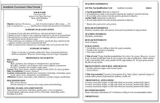 Academic Curriculum Vitae Resume Format Jobs for PhDs  dummies