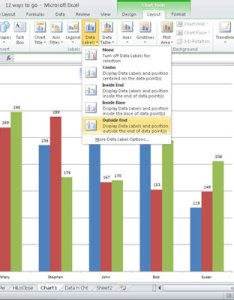 Data labels added to  chart with placement of outside end also how add an excel dummies rh
