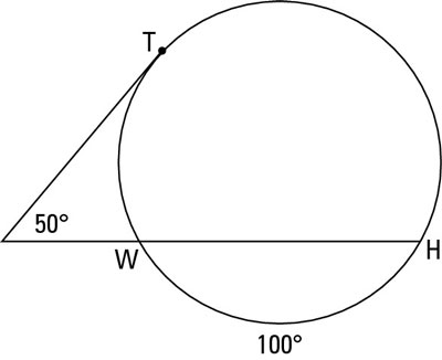 How to Determine the Measure of an Angle whose Vertex Is