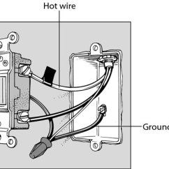 Two Way Light Switch Wiring Diagram Australia Automotive How To Replace A Dummies Or Three Wires Will Be Attached The An Incoming Hot Wire Which Is Black Return Carries Load Fixture And May