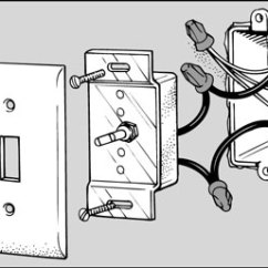 Hpm Light Switch Wiring Diagram Australia 2000 Harley Davidson Sportster 883 Dimmable Data How To Replace A With Dimmer Dummies 3 Way Methods