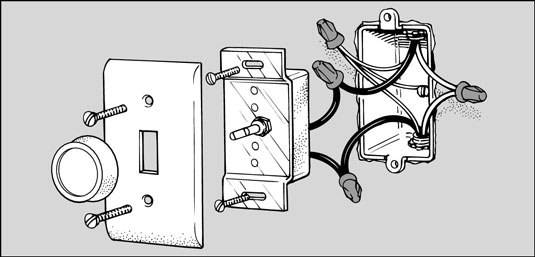 how to replace a light switch with a dimmer  dummies