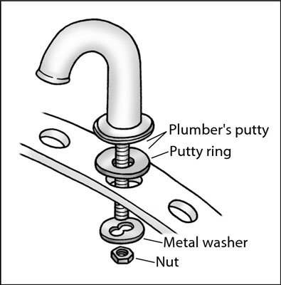 how to install a two handle faucet