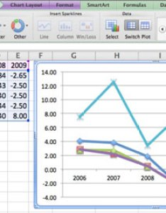 Image  also how to make an excel chart in office for mac dummies rh