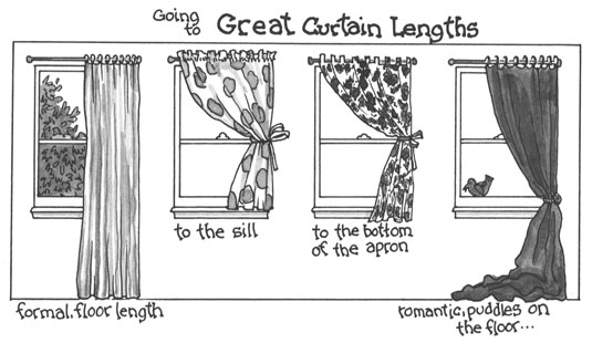 length of your curtains
