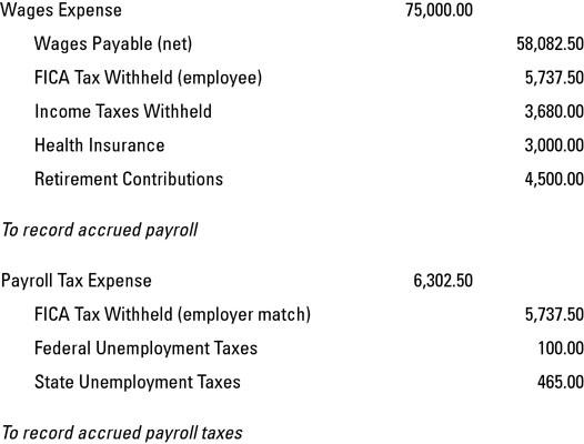 General Entries Unpaid Adjusting Salaries Journal