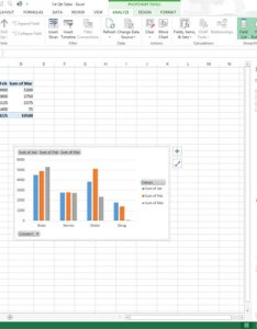 Click the analyze tab under pivotchart tools contextual to bring its ribbon also how move pivot charts separate sheets in excel dummies rh