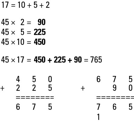 Refresh Your Basic Maths Mulitiplication and Division