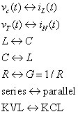 Analyze an RLC Second-Order Parallel Circuit Using Duality
