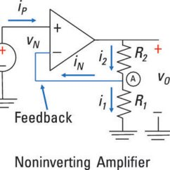 Circuit Diagram Of Non Inverting Amplifier 2002 Toyota Camry Engine Analyze Noninverting Op Amp Circuits Dummies The Voltage Source Vs Connects To Input Vp