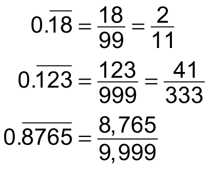 How to Convert between Fractions and Repeating Decimals