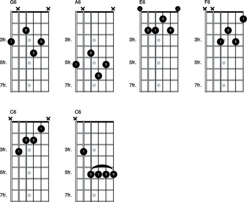 Basics of 6th Chords and Blues Shuffles on the Guitar