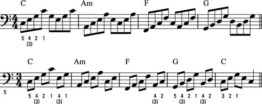 How to Play Accompaniment Patterns on the Piano or