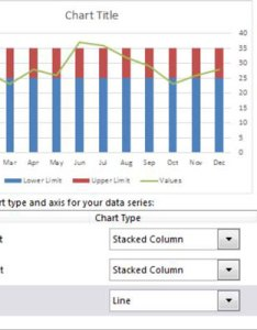 Image  also show performance against  target range in your excel dashboards rh dummies