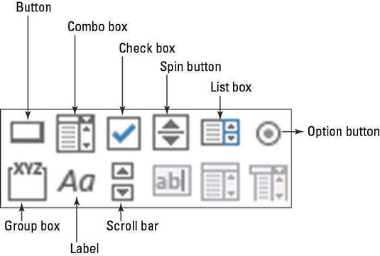 How to Find Form Controls for Excel Dashboards and Reports